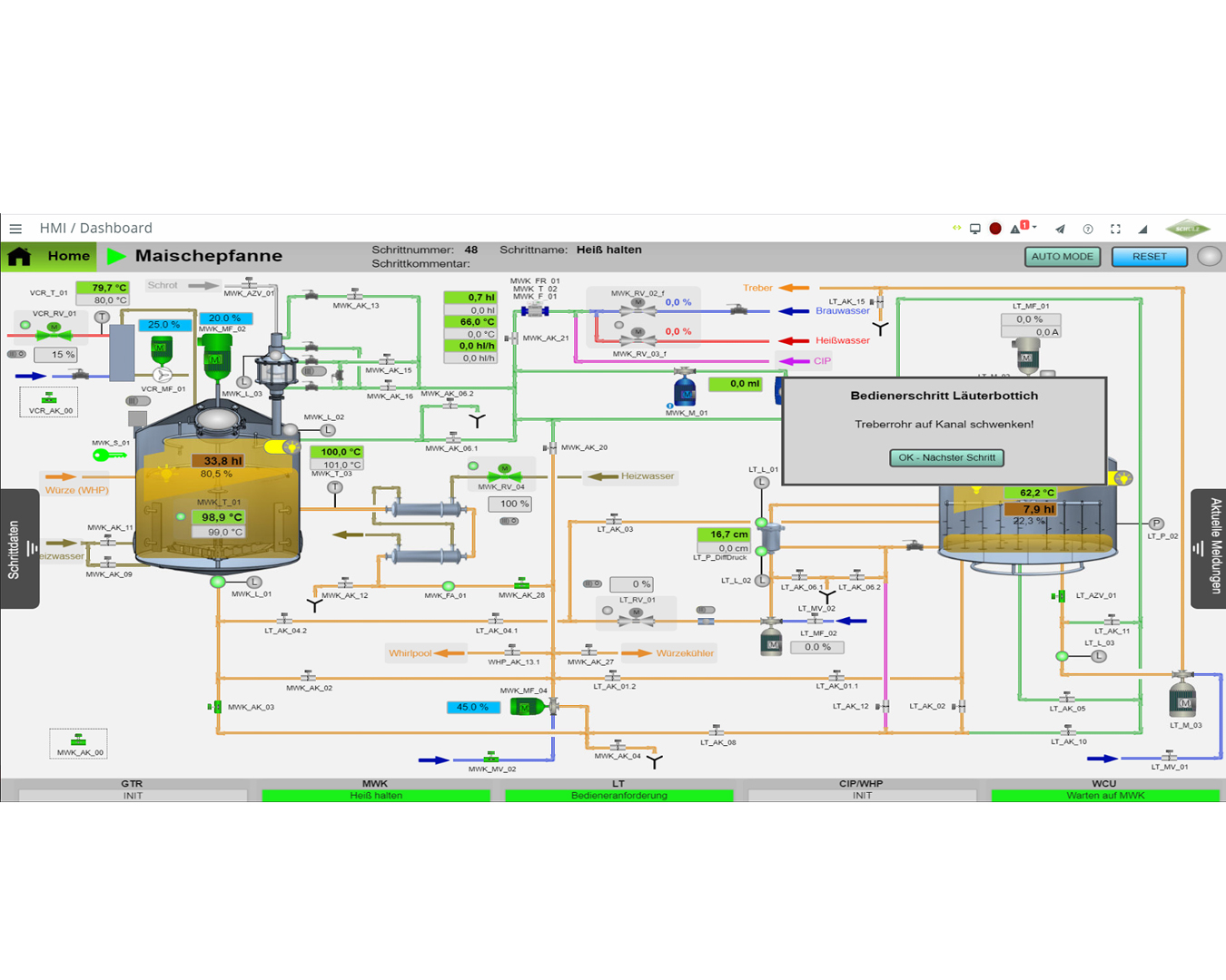 Product picture of SCHULZ Automation system