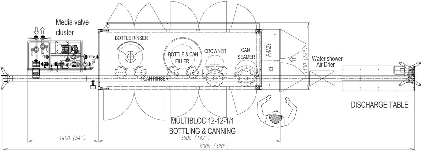 Product picture of Multibloc - Bottling & Canning machine