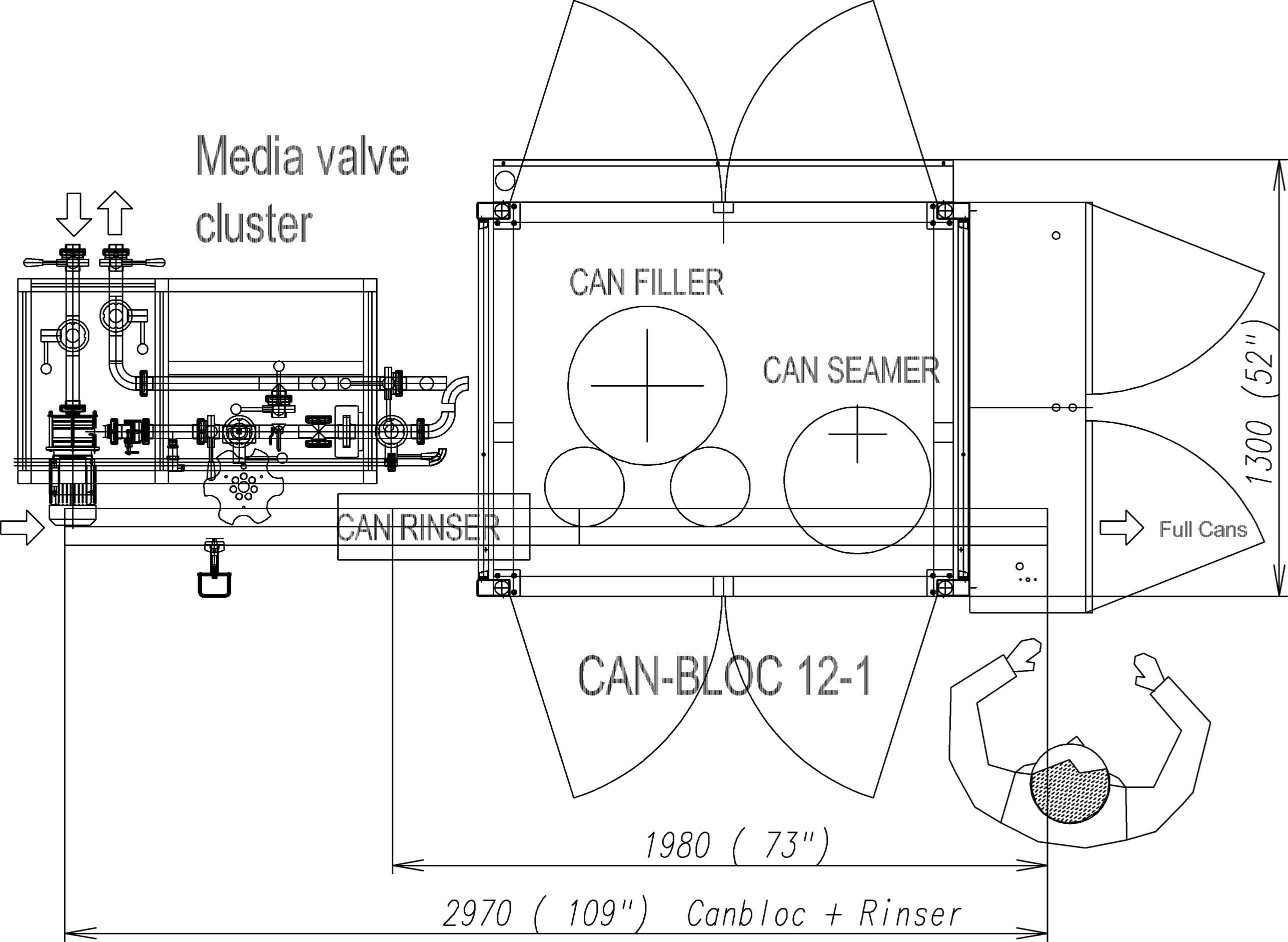 Product picture of Canbloc - Canning machine