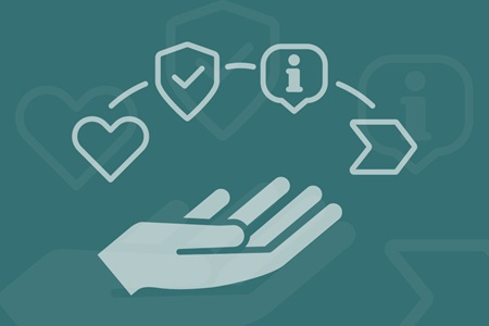 """Four icons (heart, security, information and arrow) are shown above an icon with an open hand; each icon is labeled with """"Safe together"""", """"Service for safety"""", """"Safety advice"""" or """"Safety guidance"""""""