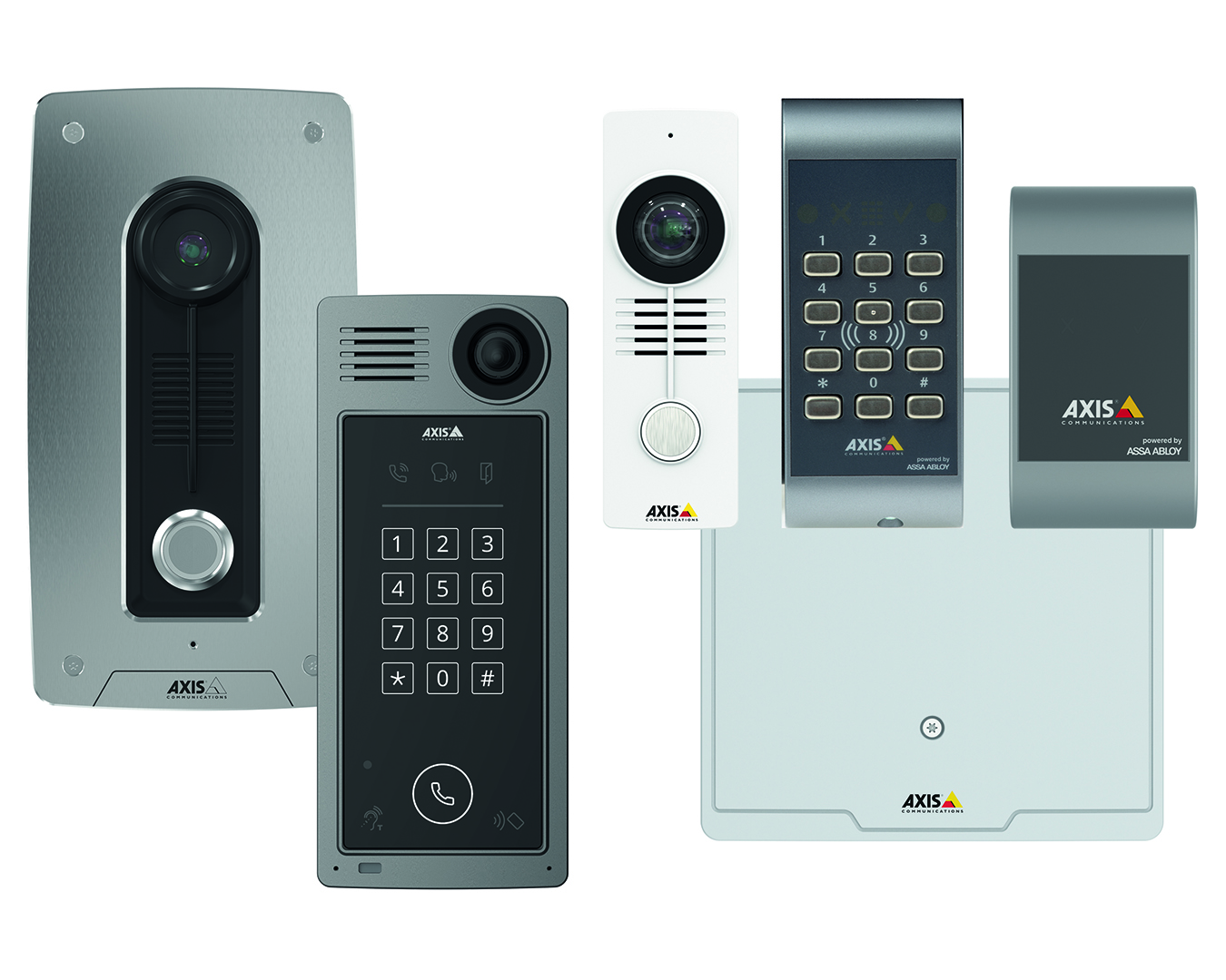 Product picture of Access Control