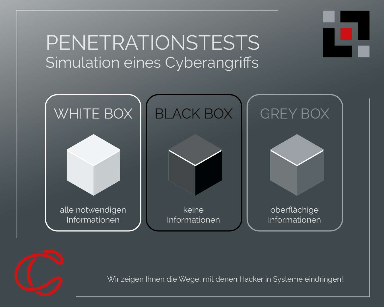 Product picture of Penetrations Tests