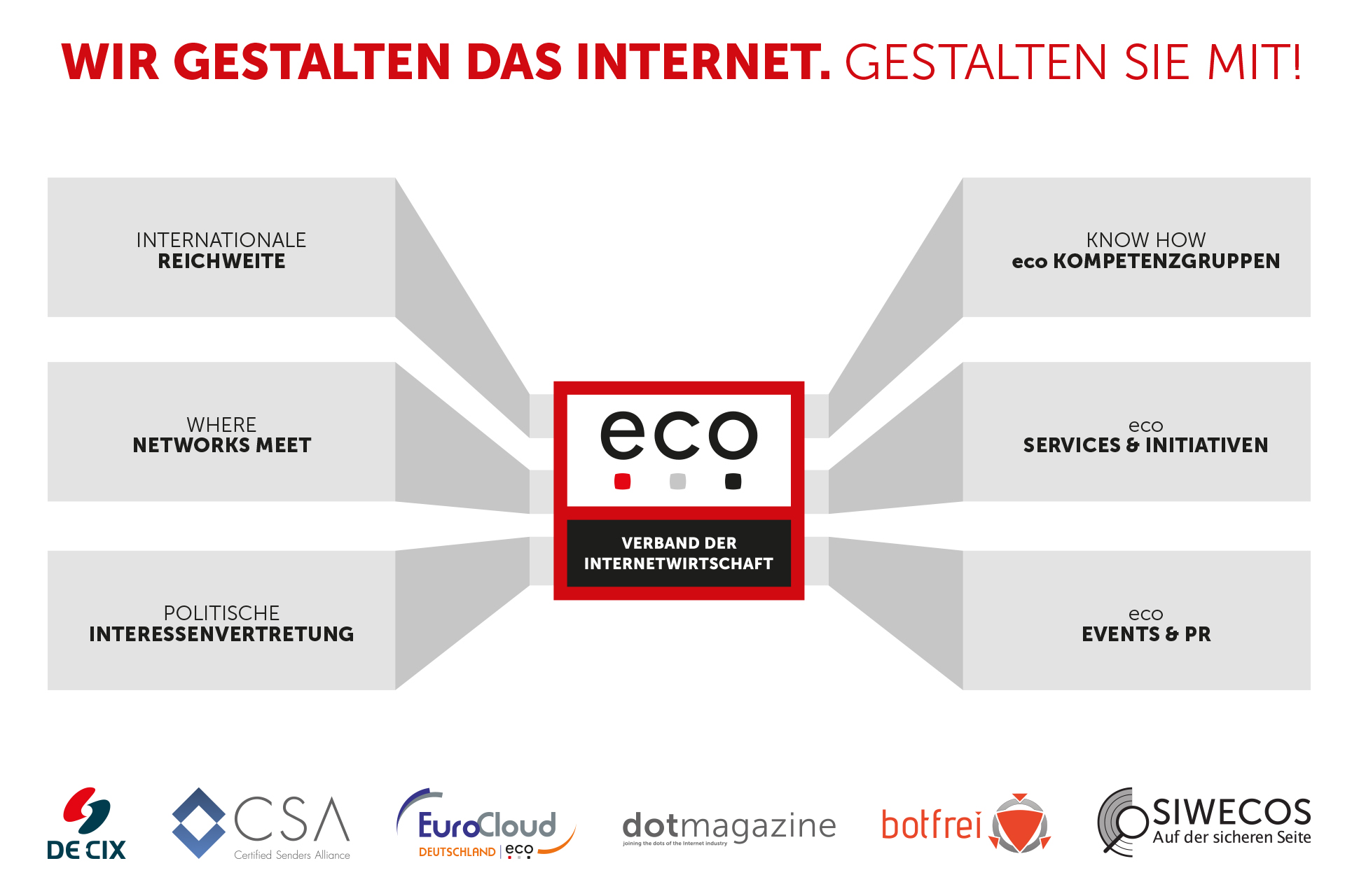 Product picture of eco Membership