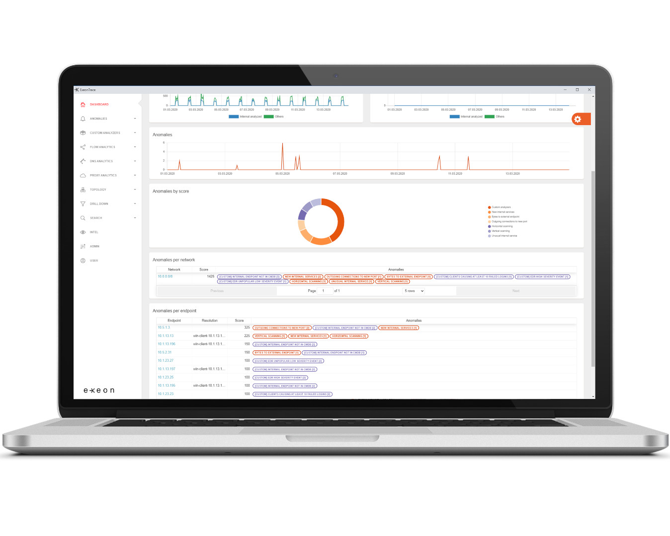 Product picture of ExeonTrace – Smarte Network Detection and Response