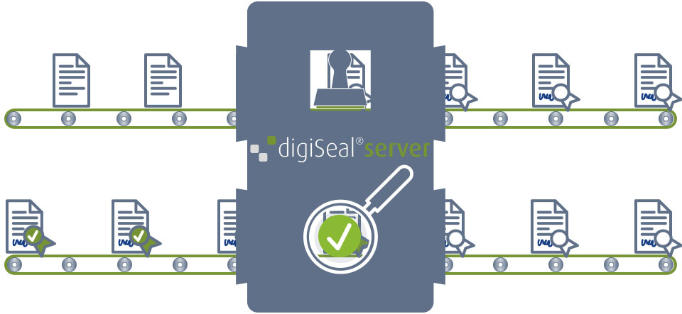 Product picture of digiSeal server